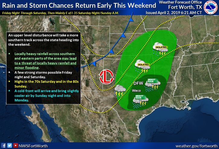 Extended Weather Forecast – EastTexasRadio com